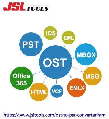 RE: Best OST to PST Converter Software
