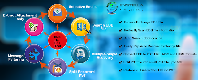 Recover EDB file to Outlook PST file