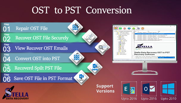What Stella OST to PST conversion software does it use?