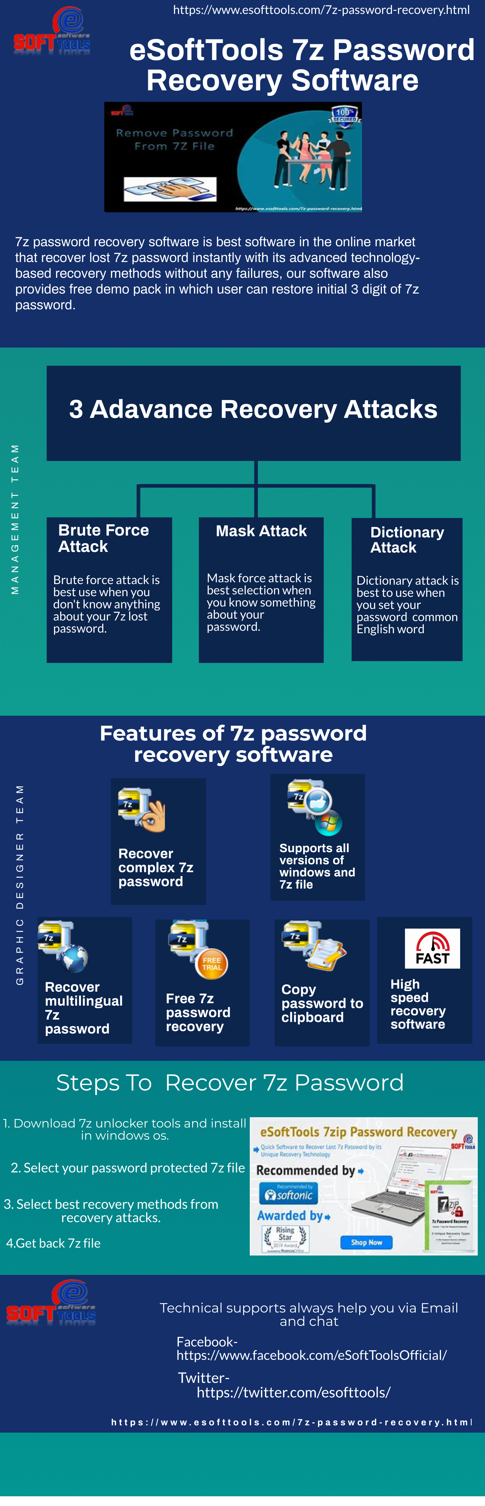 How to recover the password from 7z file?